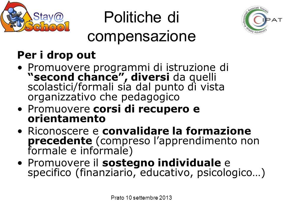 Politiche di compensazione