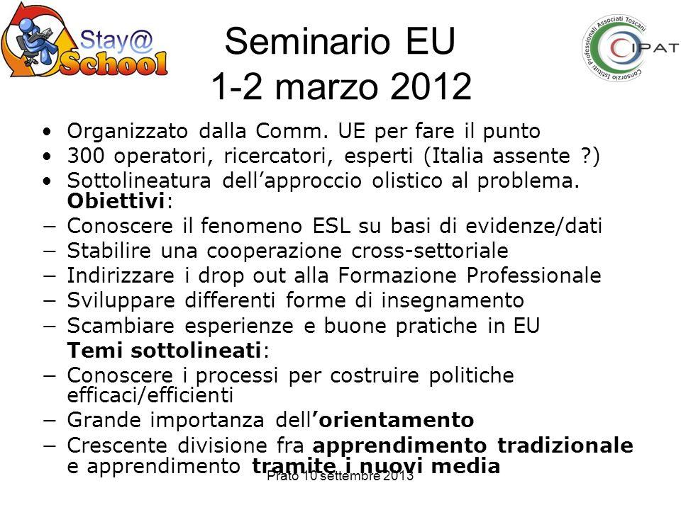 Seminario EU 1-2 marzo 2012 Organizzato dalla Comm. UE per fare il punto. 300 operatori, ricercatori, esperti (Italia assente )