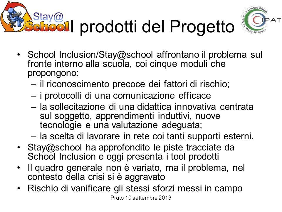 I prodotti del Progetto