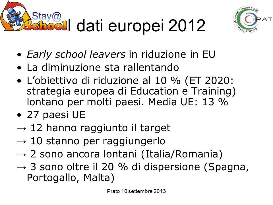 I dati europei 2012 Early school leavers in riduzione in EU