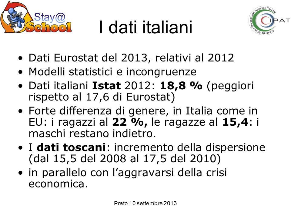 I dati italiani Dati Eurostat del 2013, relativi al 2012