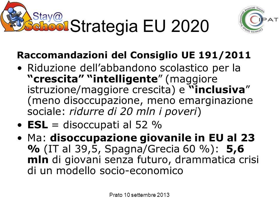 Strategia EU 2020 Raccomandazioni del Consiglio UE 191/2011.