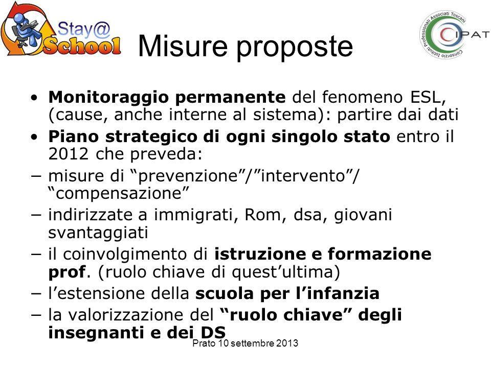 Misure proposte Monitoraggio permanente del fenomeno ESL, (cause, anche interne al sistema): partire dai dati.