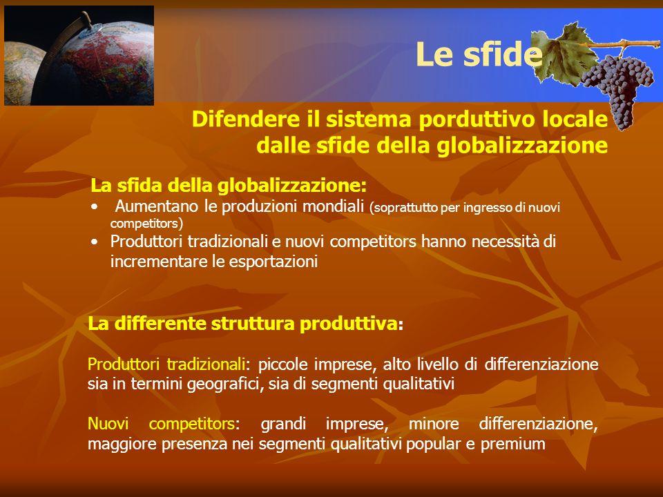 Le sfide Difendere il sistema porduttivo locale dalle sfide della globalizzazione. La sfida della globalizzazione: