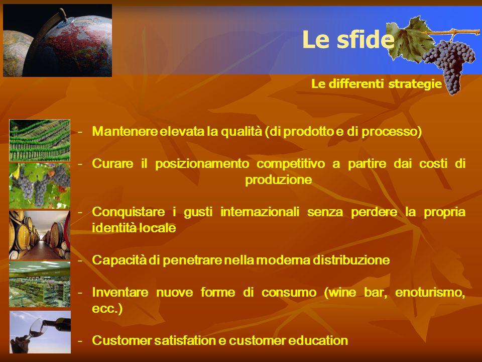 Le sfide Mantenere elevata la qualità (di prodotto e di processo)