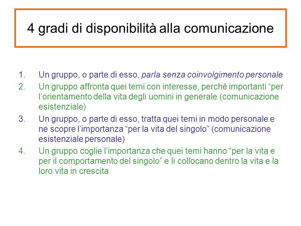 4 gradi di disponibilità alla comunicazione