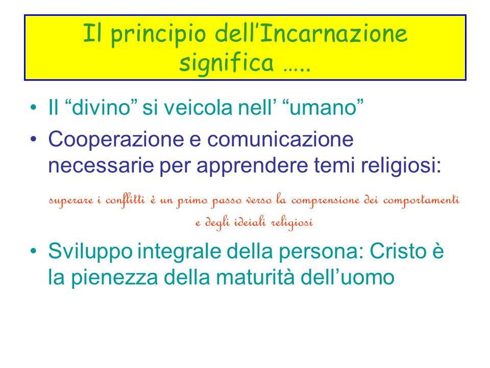 Il principio dell'Incarnazione significa …..