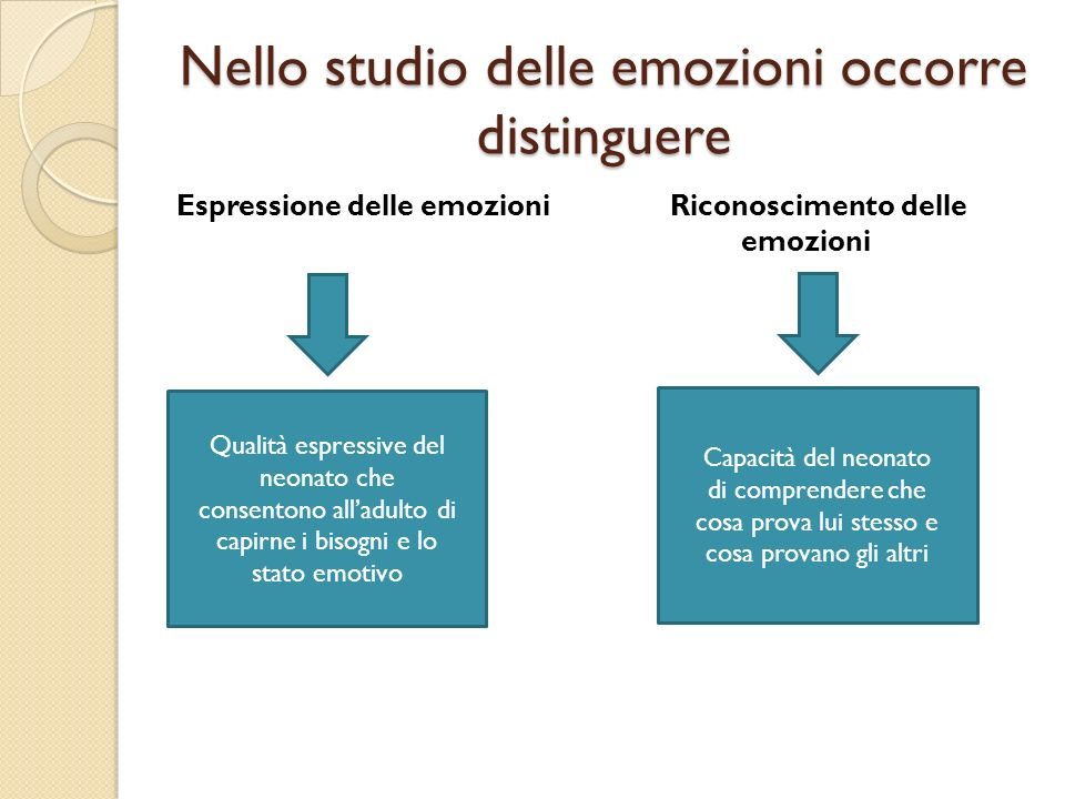 Nello studio delle emozioni occorre distinguere