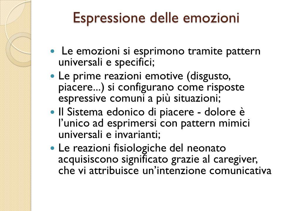 Espressione delle emozioni