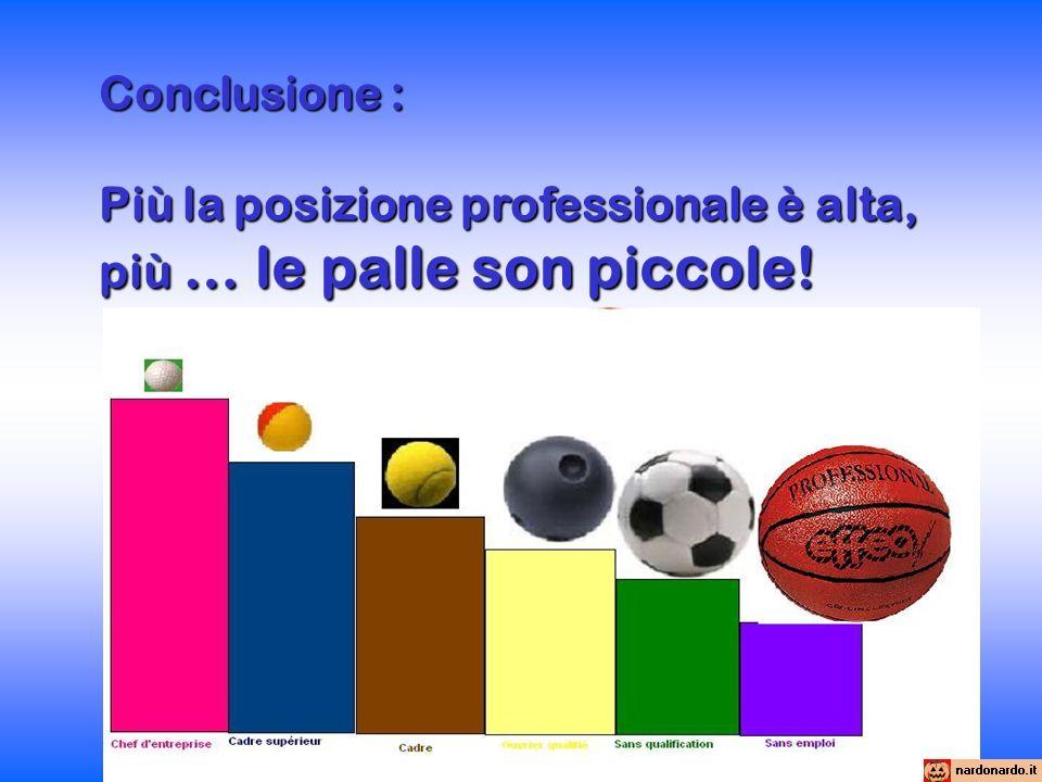 Conclusione : Più la posizione professionale è alta, più … le palle son piccole!
