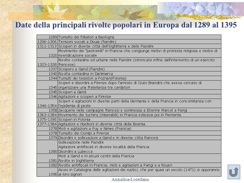 Date della principali rivolte popolari in Europa dal 1289 al 1395