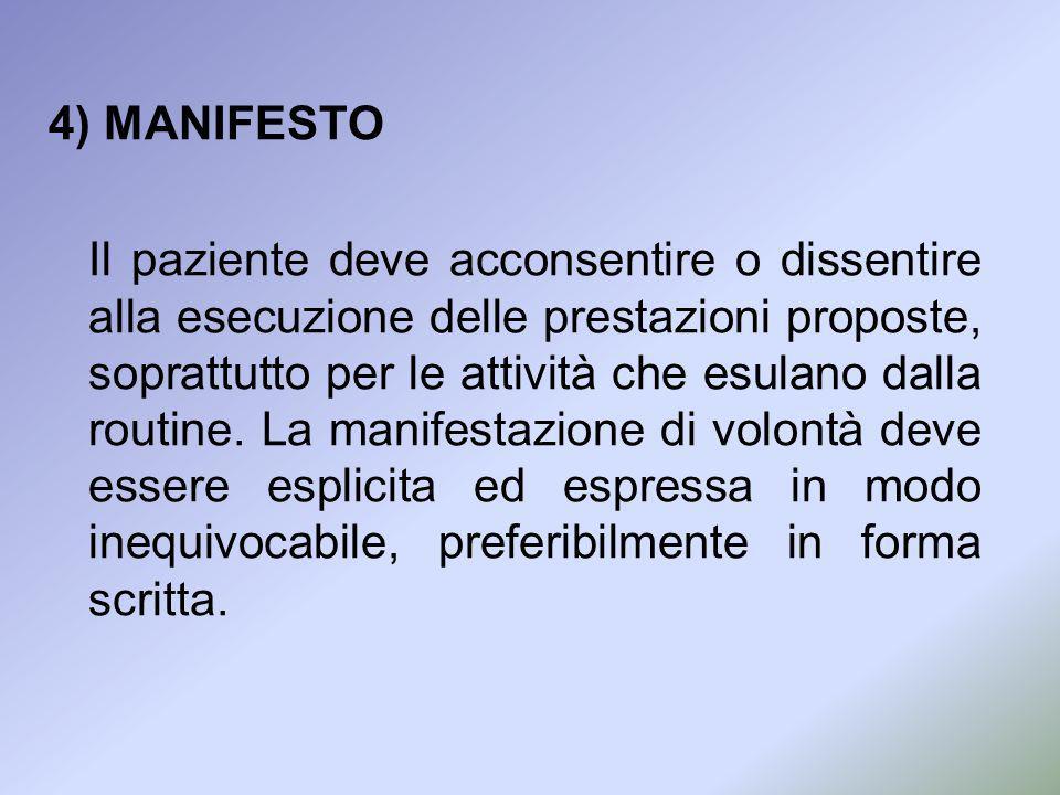 4) MANIFESTO