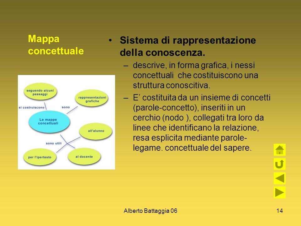 Sistema di rappresentazione della conoscenza.
