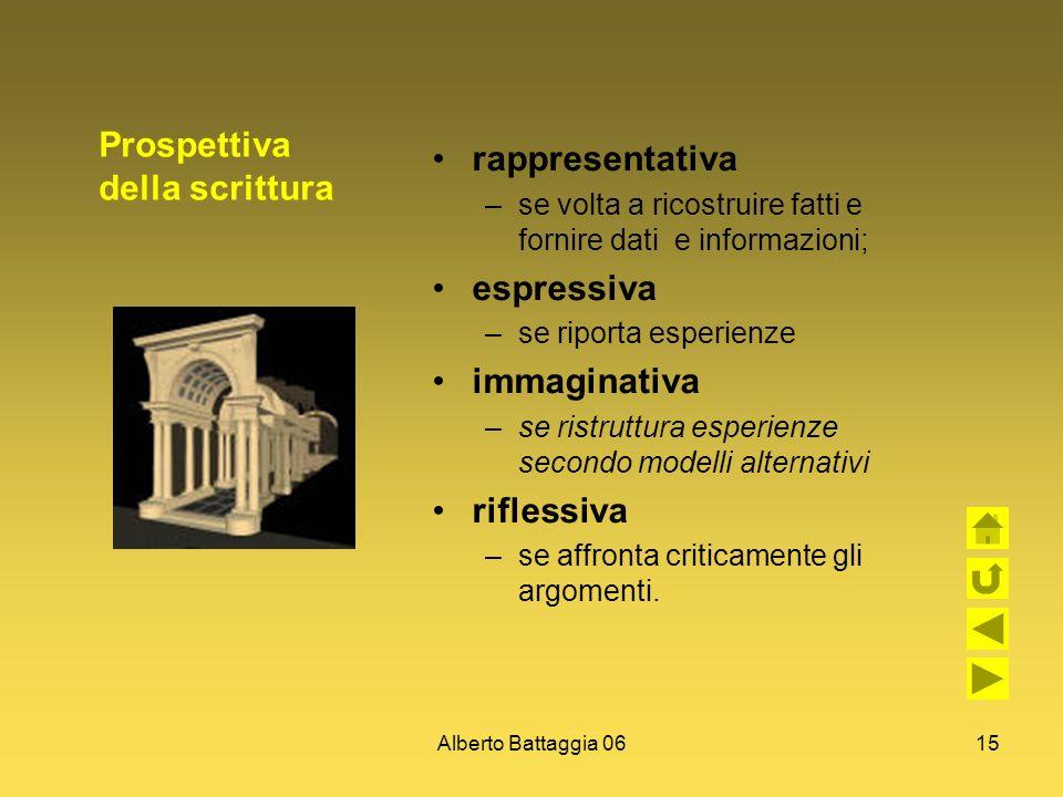 Prospettiva della scrittura rappresentativa