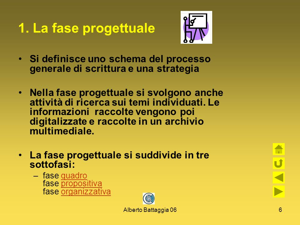 1. La fase progettualeSi definisce uno schema del processo generale di scrittura e una strategia.