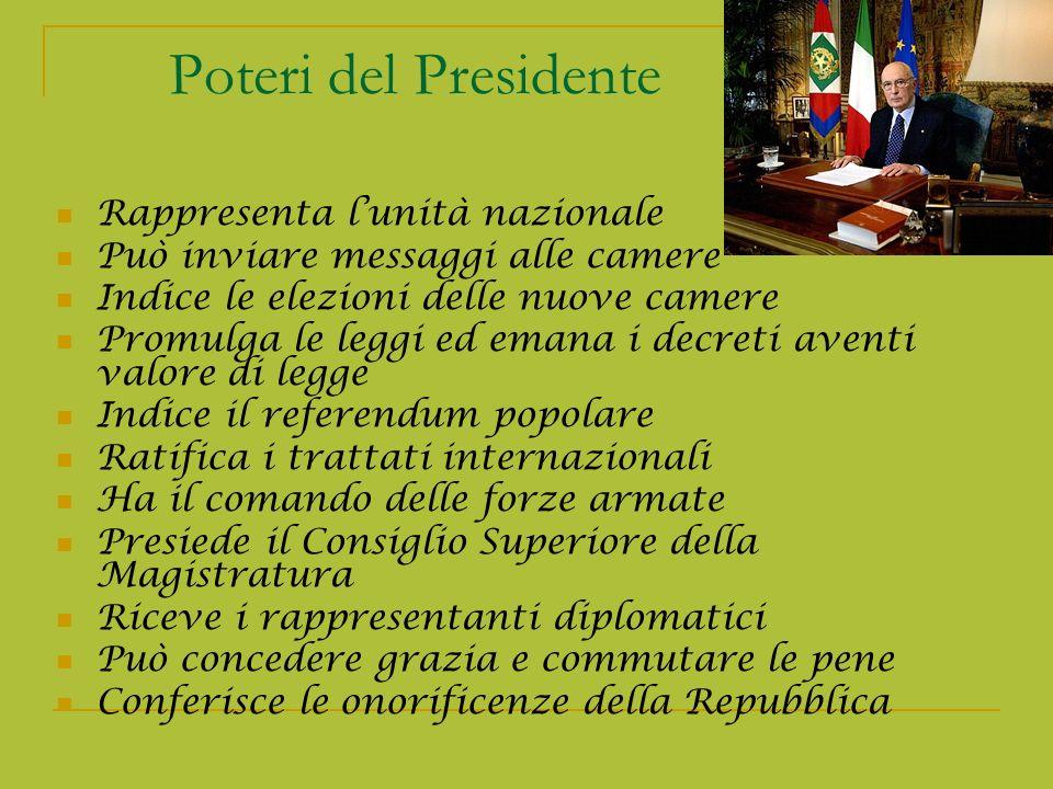 Poteri del Presidente Rappresenta l'unità nazionale