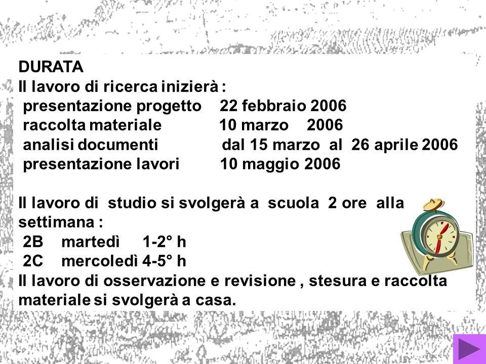 DURATA Il lavoro di ricerca inizierà : presentazione progetto 22 febbraio 2006. raccolta materiale 10 marzo 2006.
