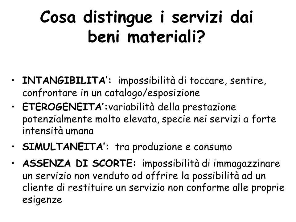 Cosa distingue i servizi dai beni materiali
