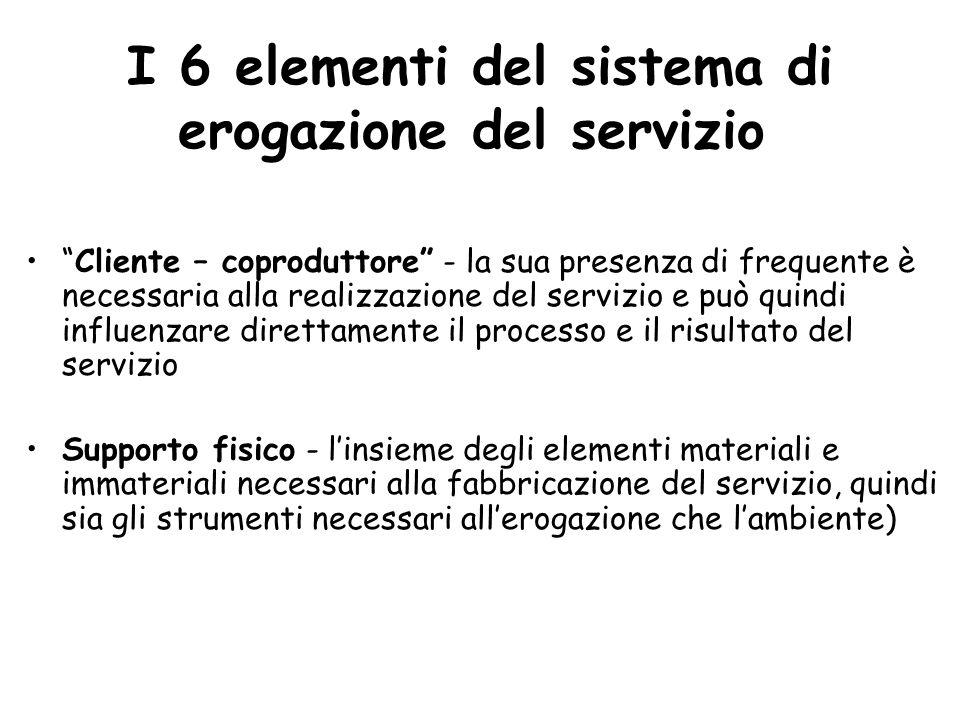 I 6 elementi del sistema di erogazione del servizio