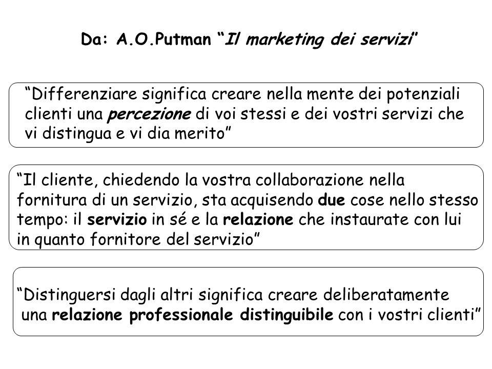 Da: A.O.Putman Il marketing dei servizi