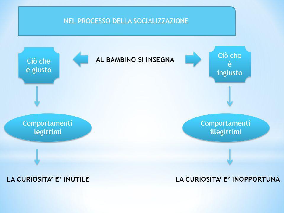 NEL PROCESSO DELLA SOCIALIZZAZIONE