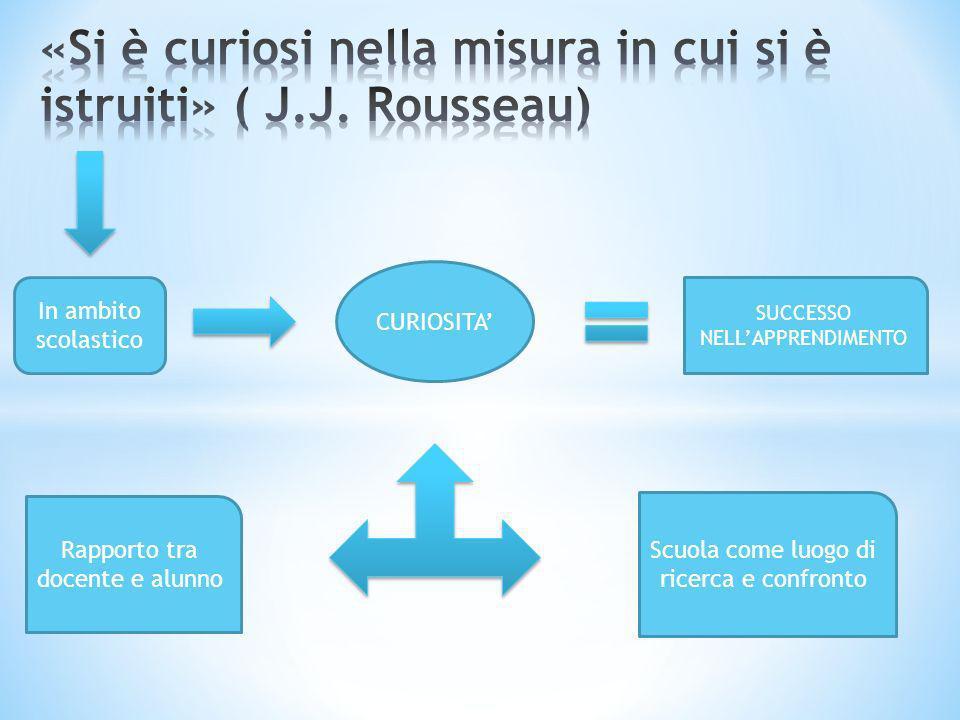 «Si è curiosi nella misura in cui si è istruiti» ( J.J. Rousseau)