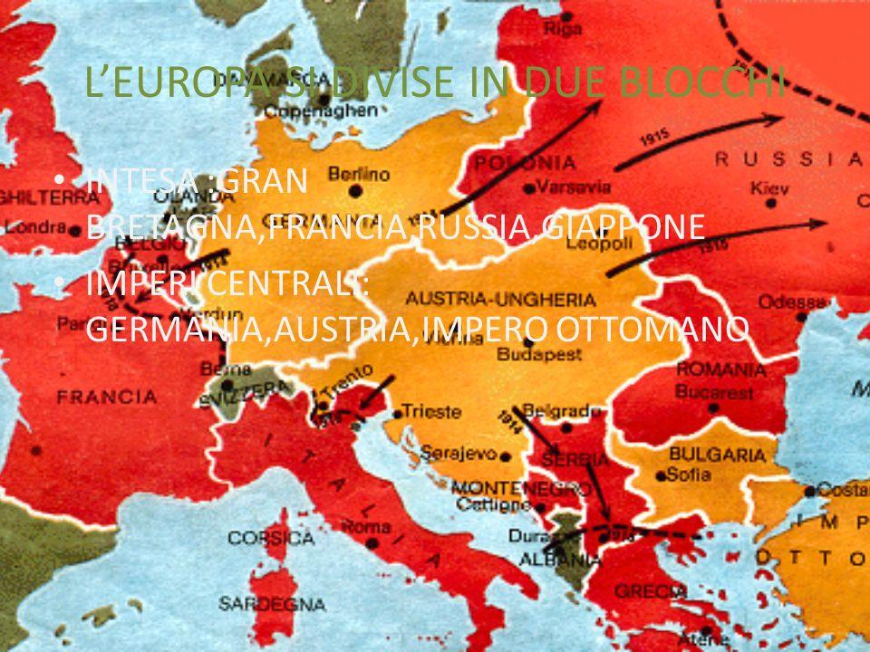 L'EUROPA SI DIVISE IN DUE BLOCCHI