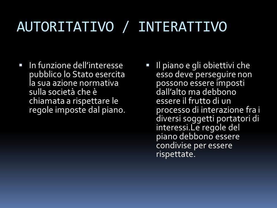 AUTORITATIVO / INTERATTIVO