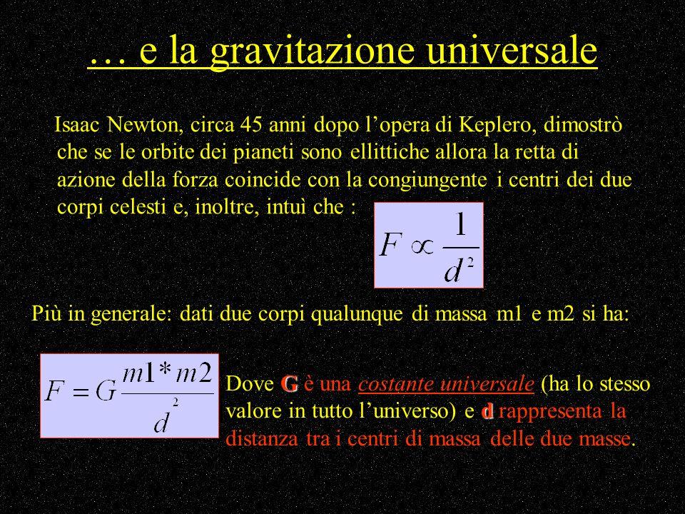 … e la gravitazione universale