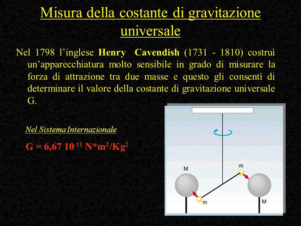 Misura della costante di gravitazione universale