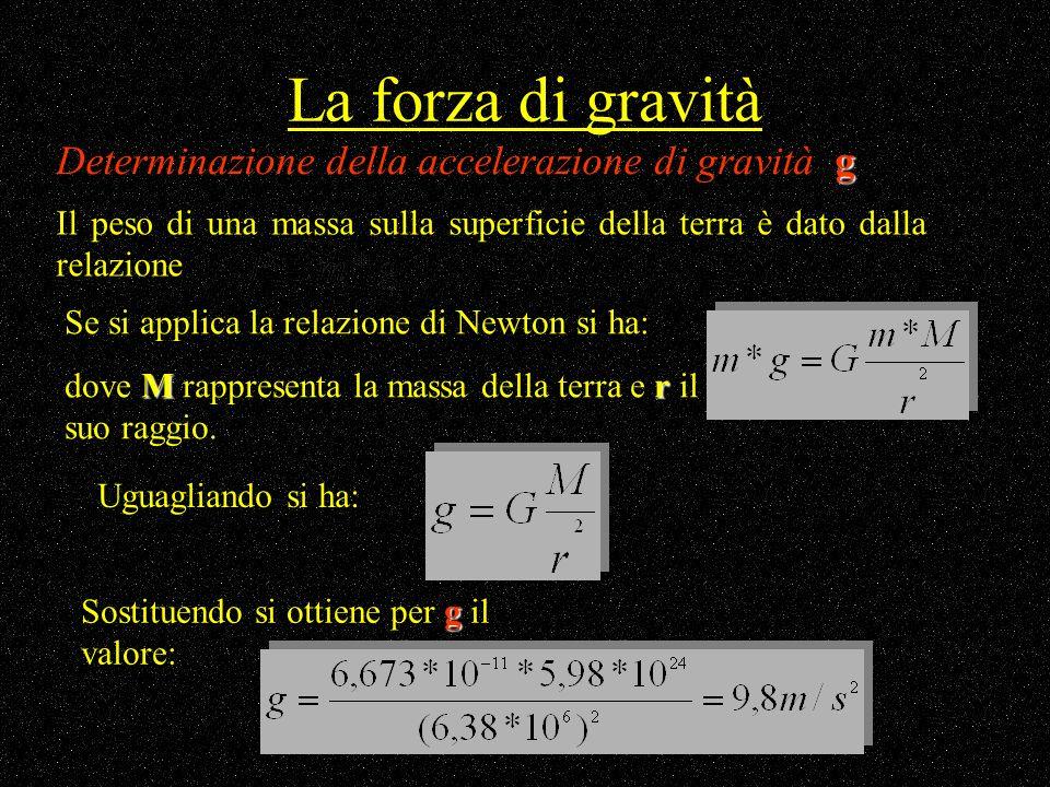 La forza di gravità Determinazione della accelerazione di gravità g