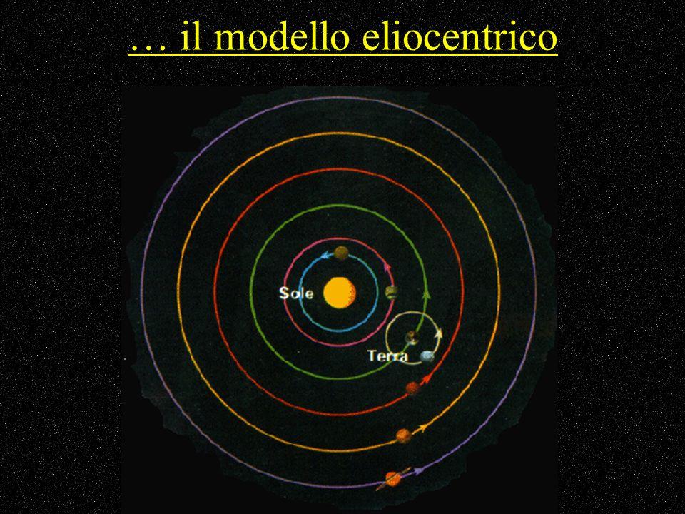 … il modello eliocentrico