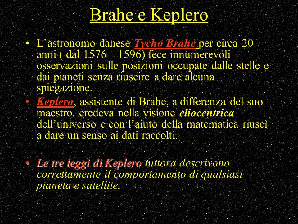 Brahe e Keplero