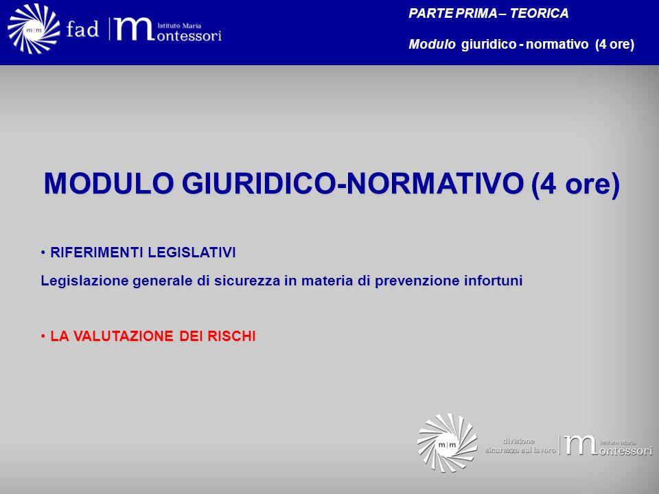 MODULO GIURIDICO-NORMATIVO (4 ore)
