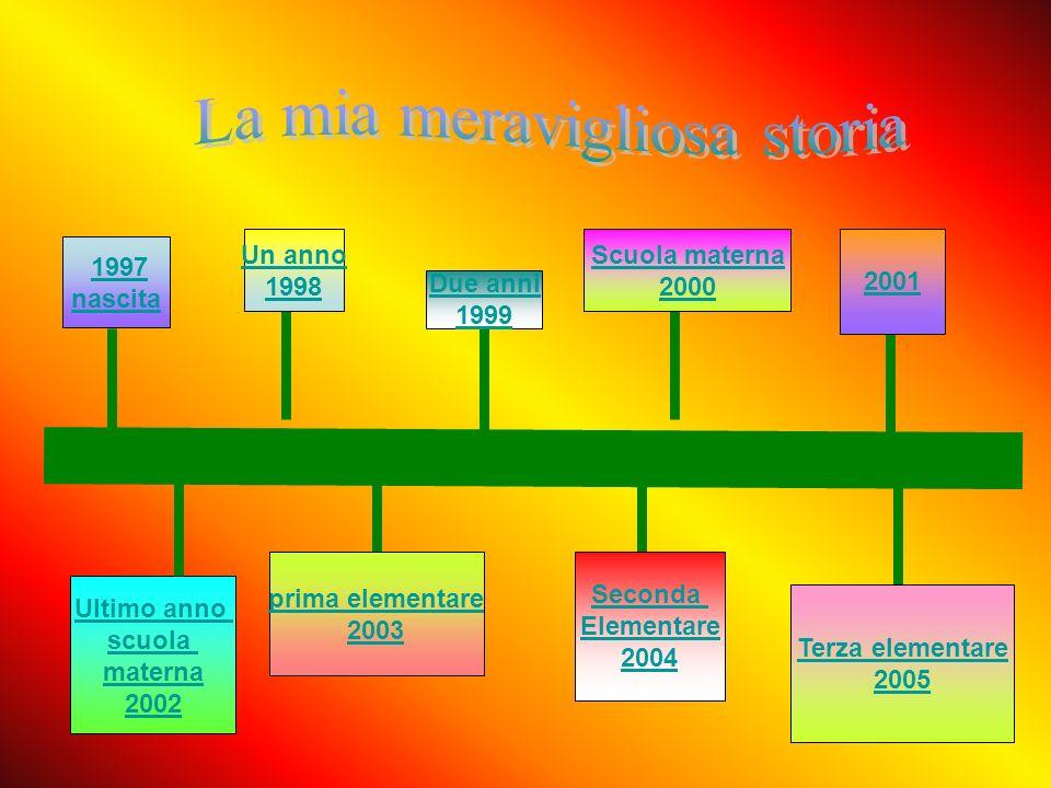 La mia meravigliosa storia