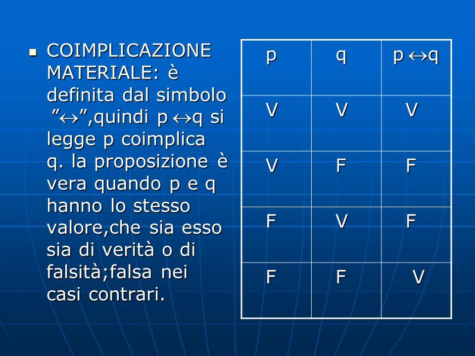 COIMPLICAZIONE MATERIALE: è definita dal simbolo   ,quindi pq si legge p coimplica q. la proposizione è vera quando p e q hanno lo stesso valore,che sia esso sia di verità o di falsità;falsa nei casi contrari.