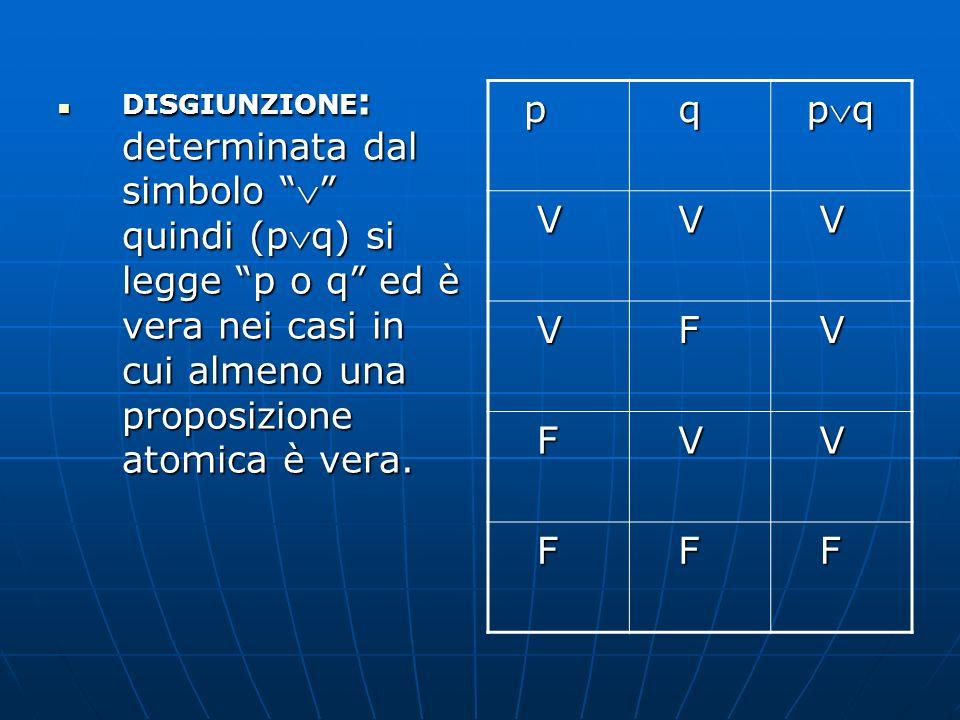DISGIUNZIONE: determinata dal simbolo  quindi (pq) si legge p o q ed è vera nei casi in cui almeno una proposizione atomica è vera.