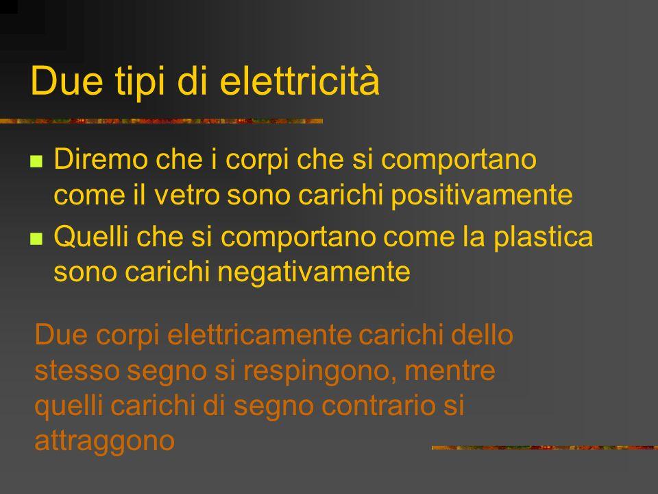 Due tipi di elettricità