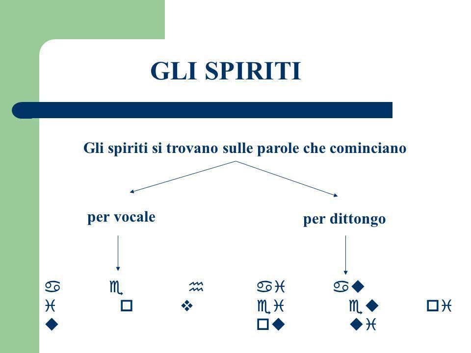 GLI SPIRITI Gli spiriti si trovano sulle parole che cominciano