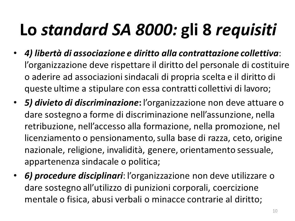 Lo standard SA 8000: gli 8 requisiti