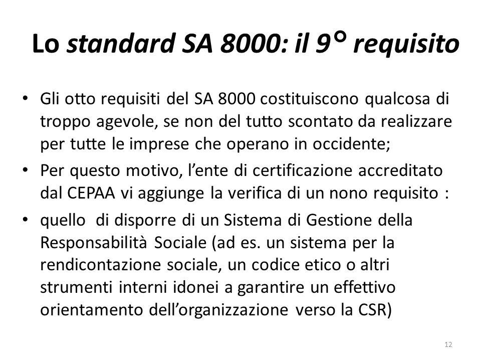 Lo standard SA 8000: il 9° requisito