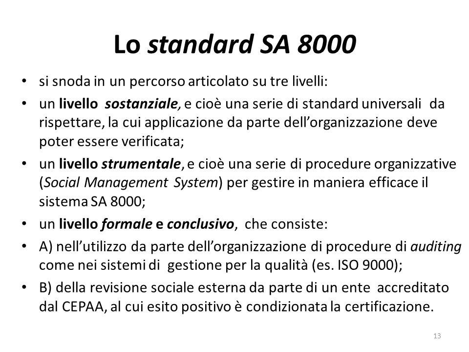 Lo standard SA 8000 si snoda in un percorso articolato su tre livelli: