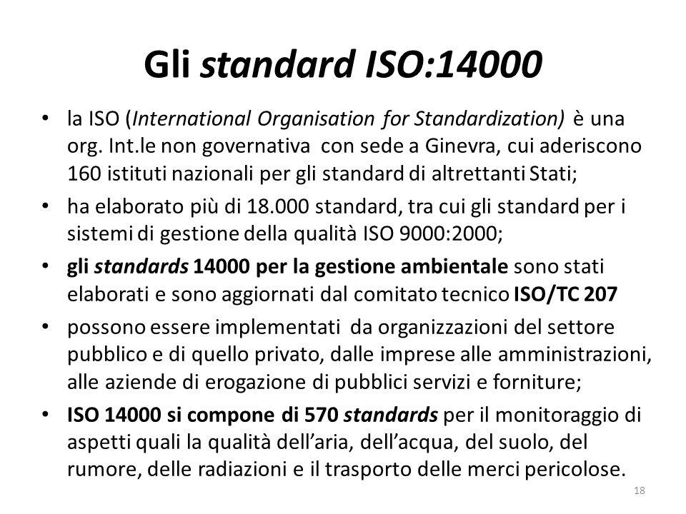 Gli standard ISO:14000