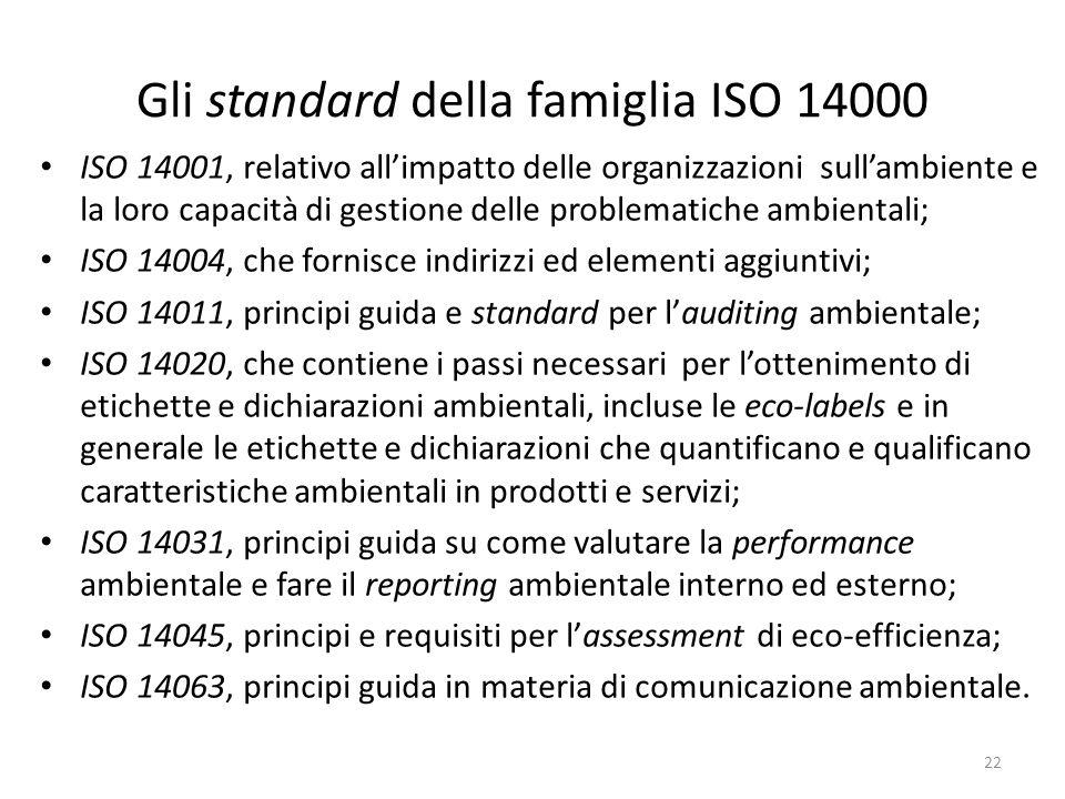 Gli standard della famiglia ISO 14000