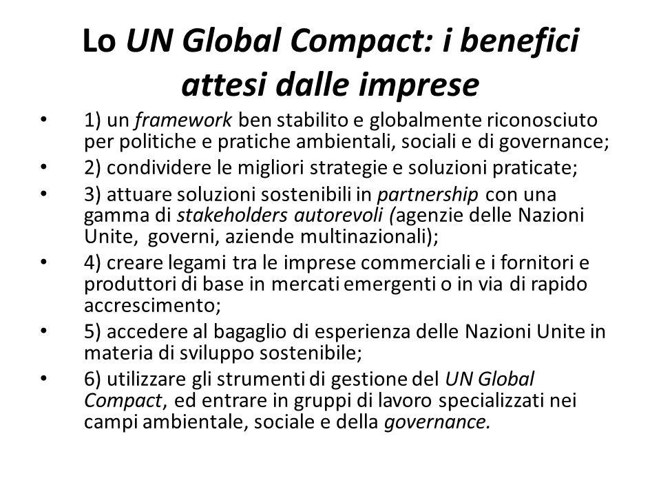 Lo UN Global Compact: i benefici attesi dalle imprese