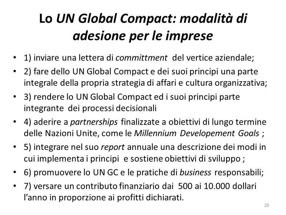 Lo UN Global Compact: modalità di adesione per le imprese