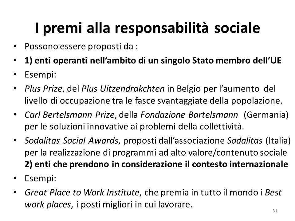I premi alla responsabilità sociale