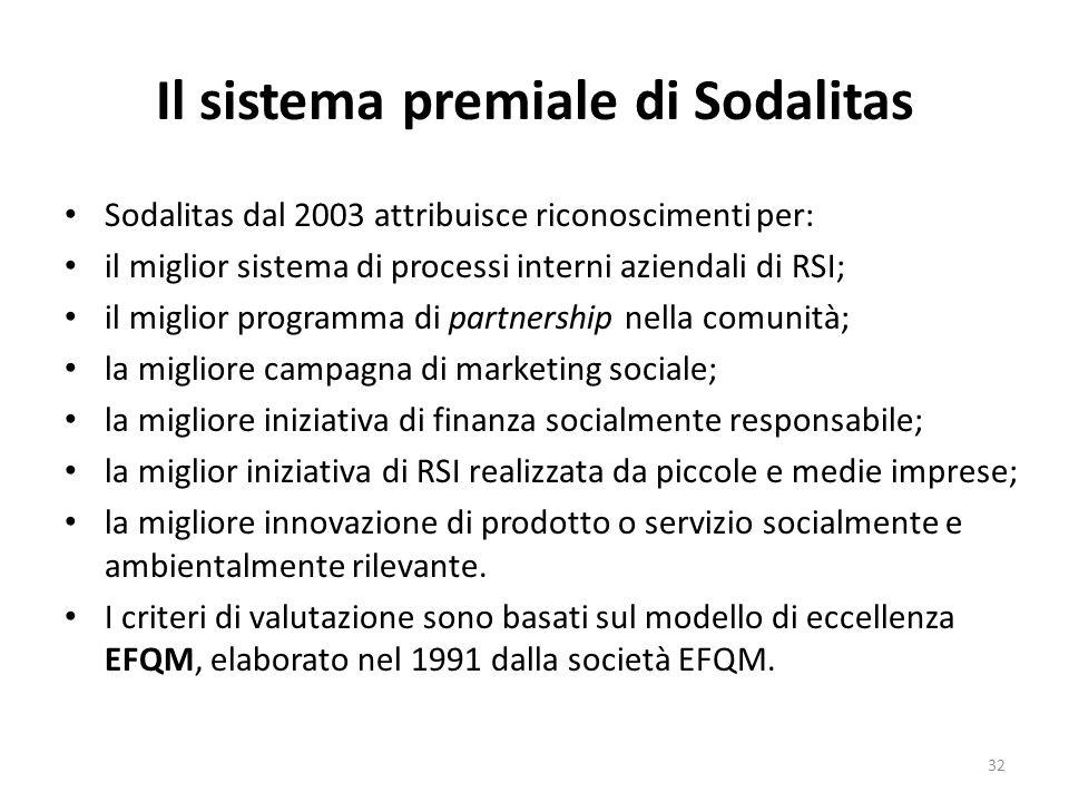 Il sistema premiale di Sodalitas