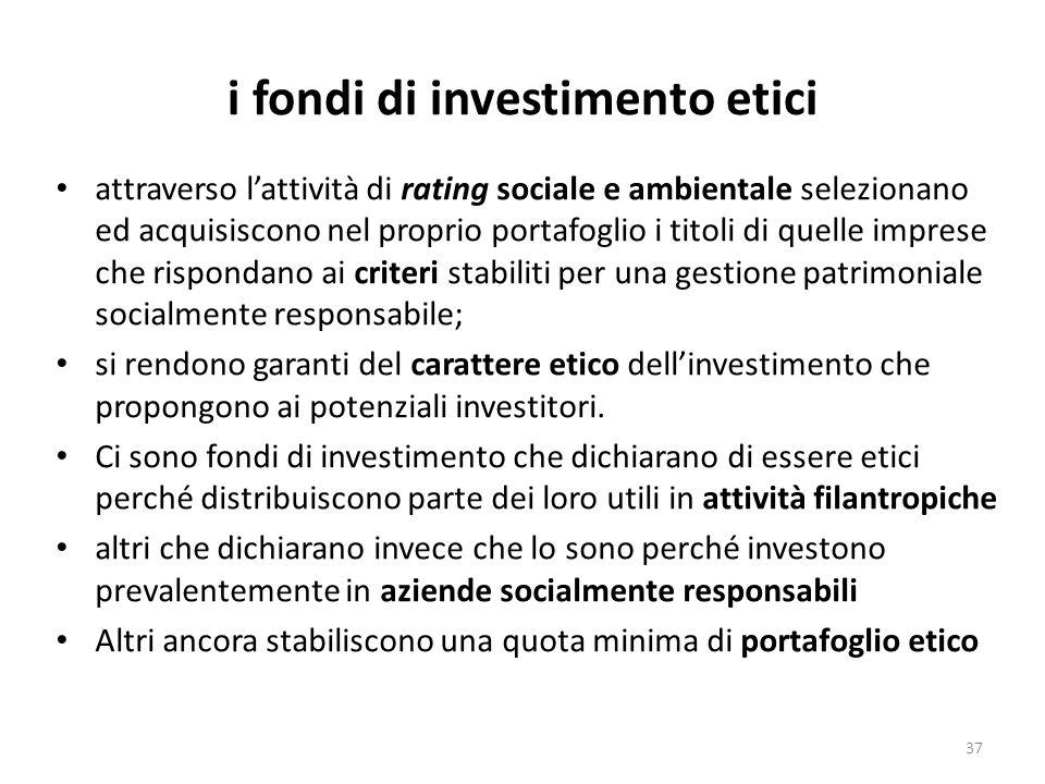 i fondi di investimento etici