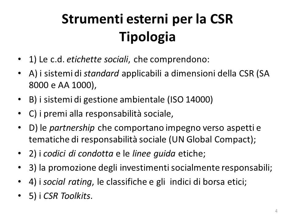 Strumenti esterni per la CSR Tipologia